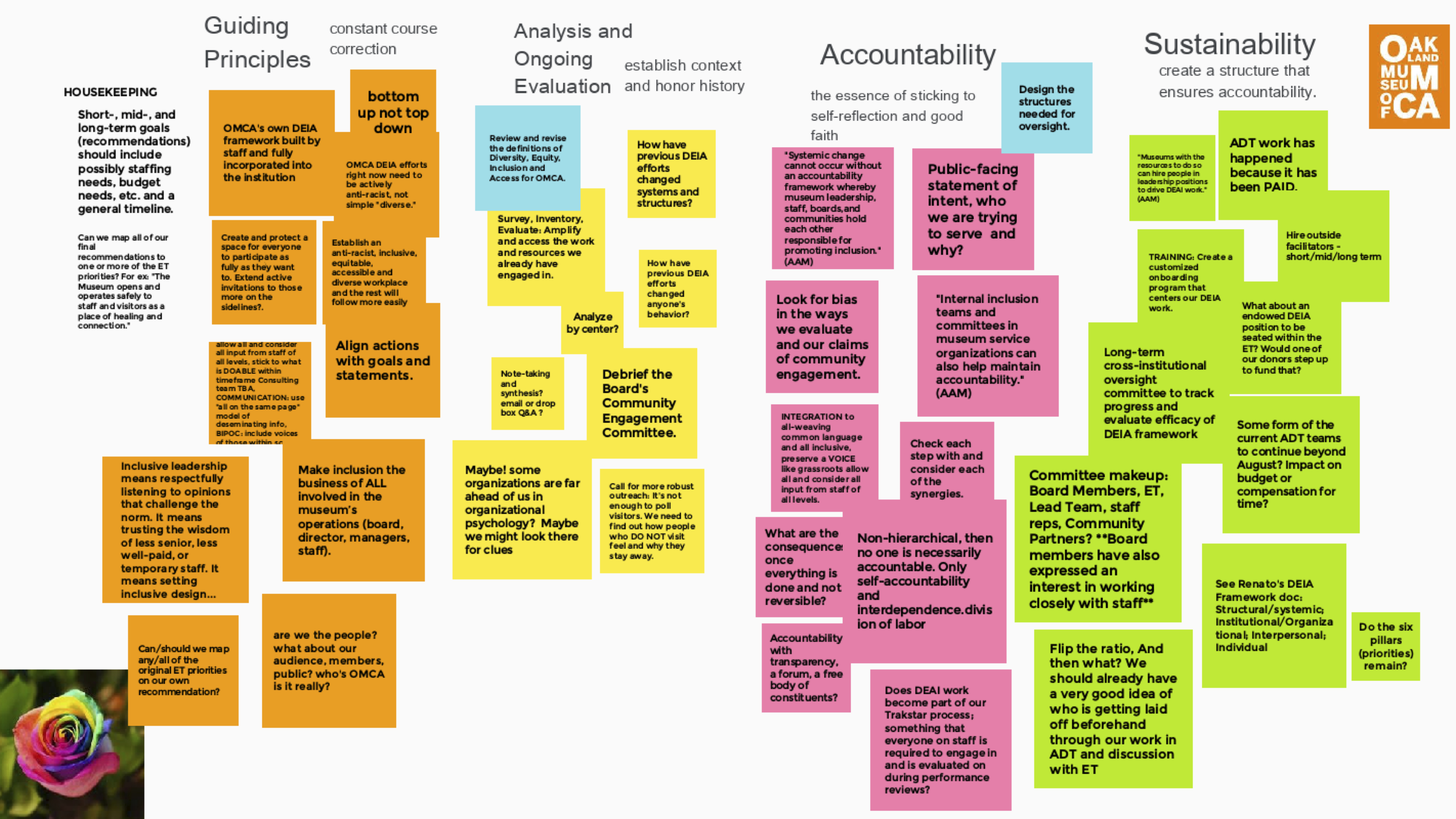 Jamboard for brainstorming of Guiding Principles as the process launched