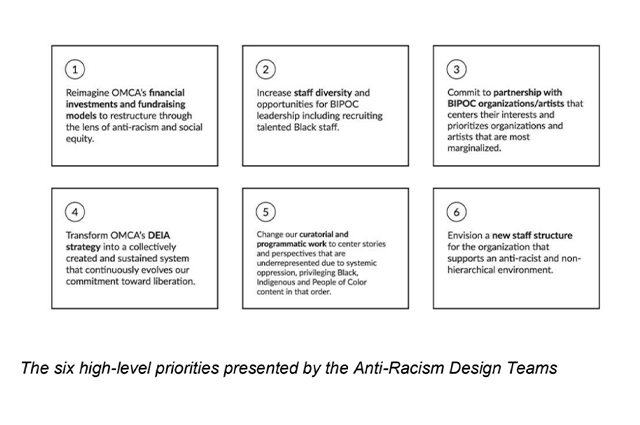 The six high-level priorities presented by the Anti-Racism Design Teams
