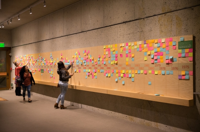 A group of women add post-it notes to an interactive timeline on wall