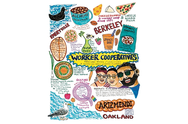 Map of worker cooperatives in East Bay